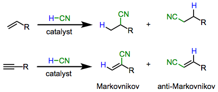 Hydrocyanation Of Alkenes And Alkynes Organic Reactions Wiki