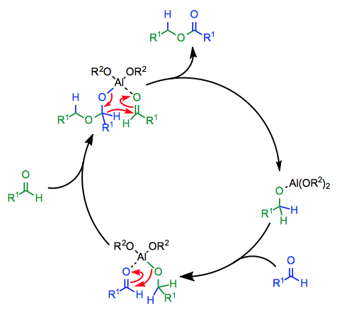 Tishchenko reaction - Organic Reactions Wiki