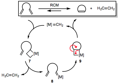 rcm metathesis Olefin metathesis reactions of sulfur-containing alkenes  for the preparation of cyclic sulfones by rcm or enyne metathesis of various  metathesis reactions.