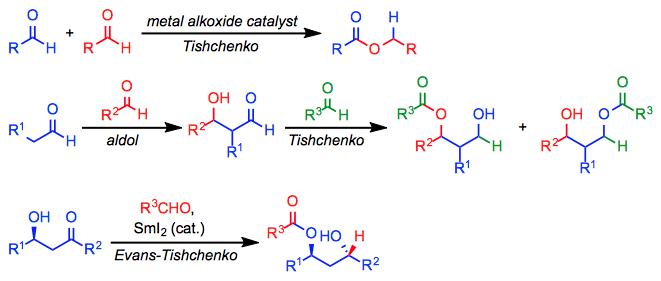 Tishchenko reaction organic reactions wiki tishchenko reaction ccuart Images