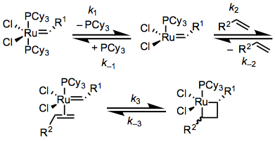 """ene-yne cross-metathesis Steven t diver professor office: 572 mechanistic studies of ene-yne metathesis promoted by the hoveyda complex """"geminal alkene-alkyne cross metathesis."""