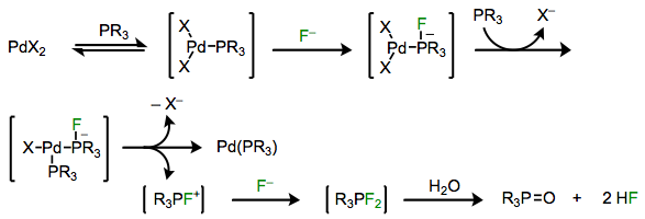 Cross Coupling Reactions Of Organotrifluoroborates