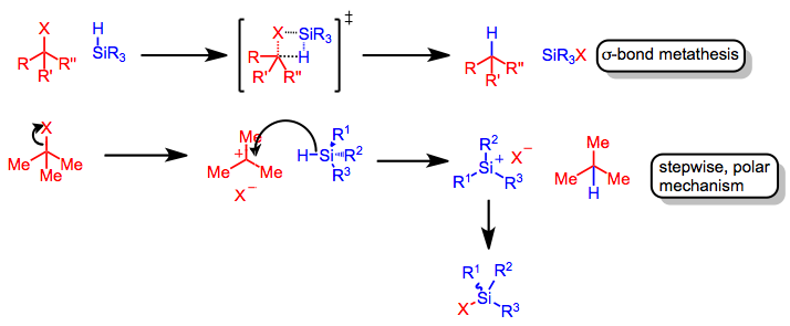 Reductions With Hydrosilanes Organic Reactions Wiki